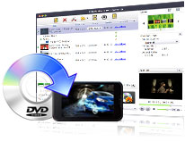 Convert MP4 to DVD for Mac